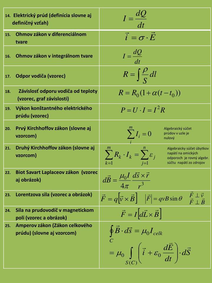 Algebraický