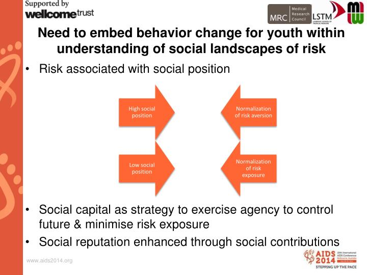 Need to embed behavior change for youth within understanding of social landscapes of risk