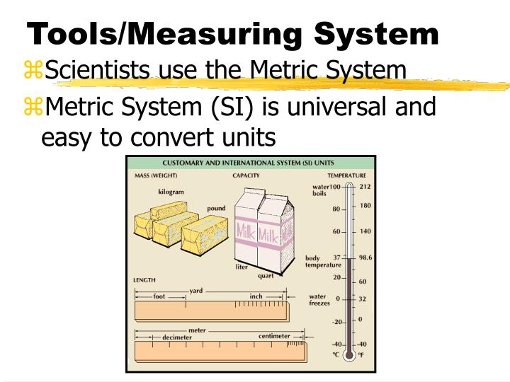 Tools/Measuring System