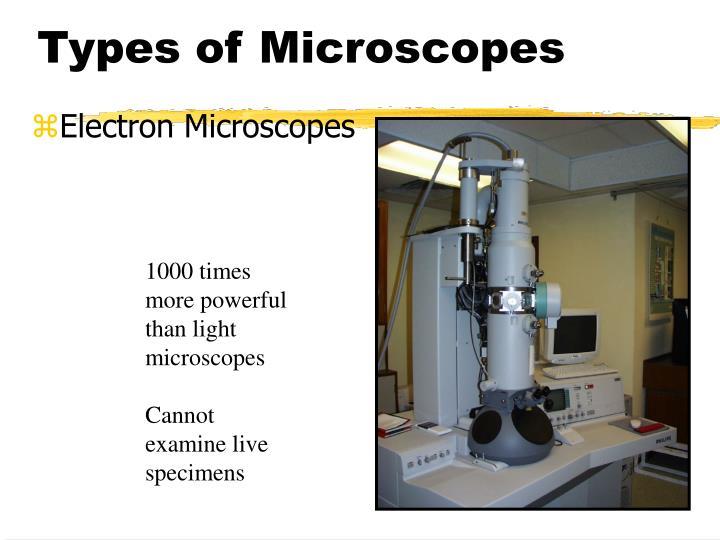 Types of Microscopes