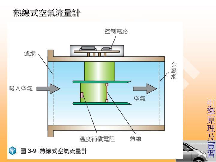熱線式空氣流量計