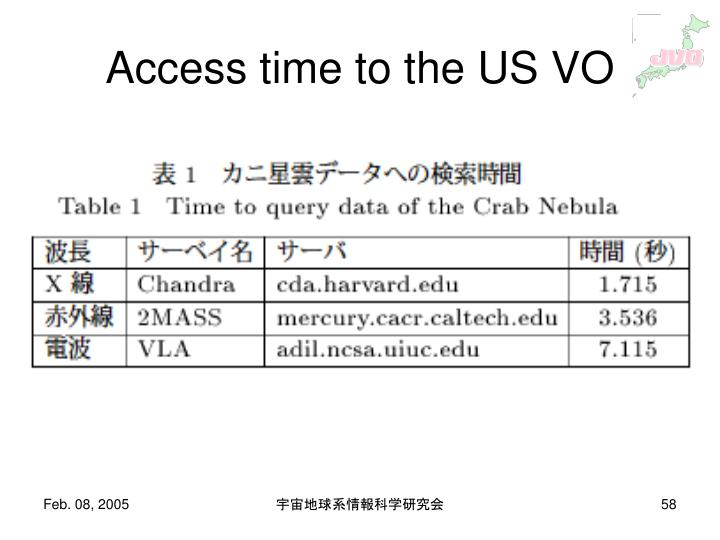 Access time to the US VO
