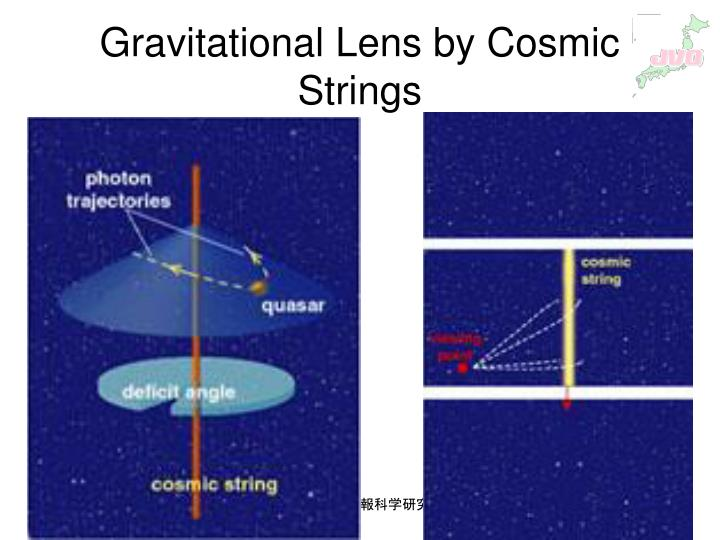 Gravitational Lens by Cosmic Strings