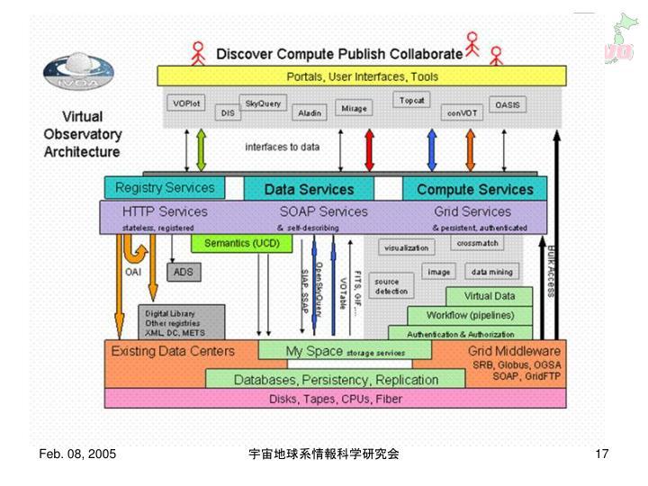 宇宙地球系情報科学研究会