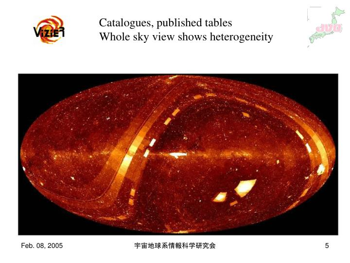 Catalogues, published tables