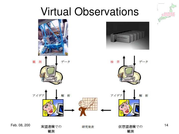 Virtual Observations