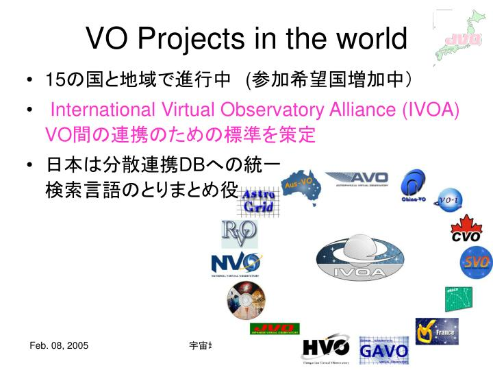 VO Projects in the world