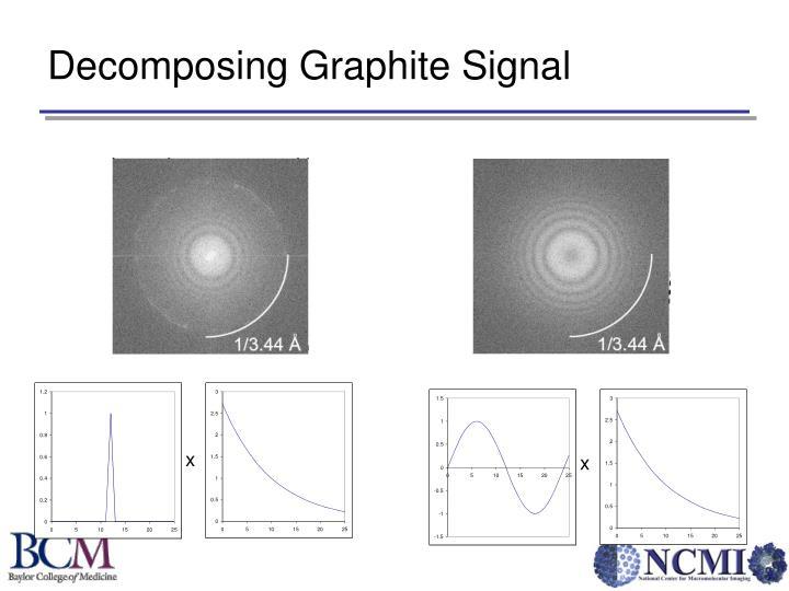 Decomposing Graphite Signal