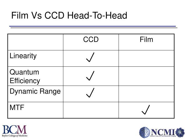 Film Vs CCD Head-To-Head