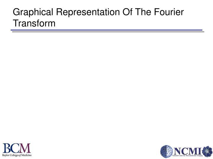 Graphical Representation Of The Fourier Transform