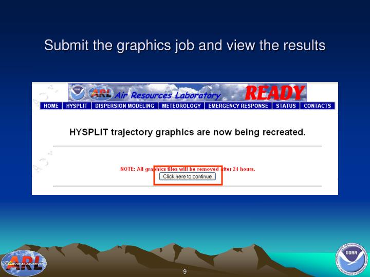 Submit the graphics job and view the results