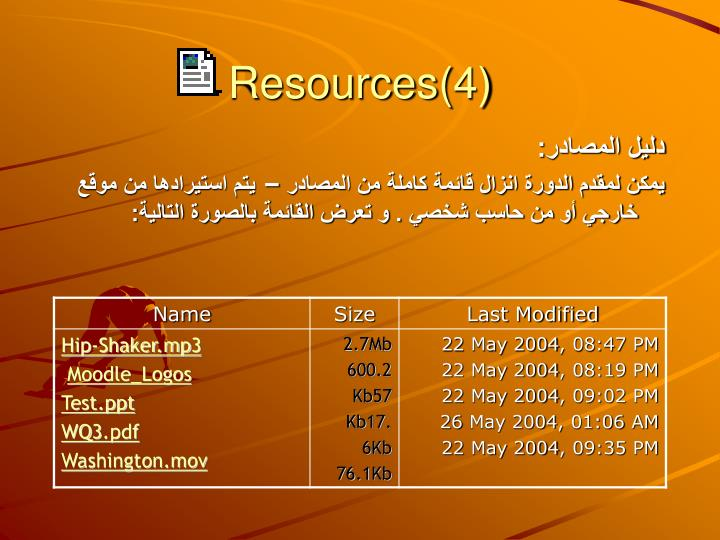 Resources(4)
