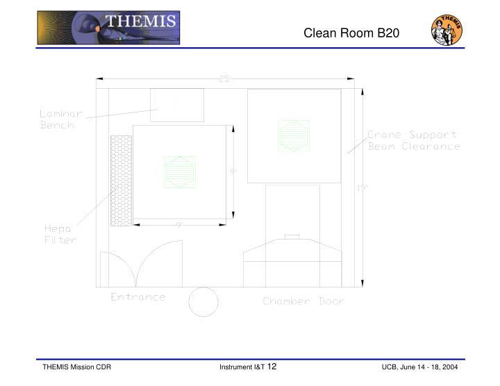 Clean Room B20