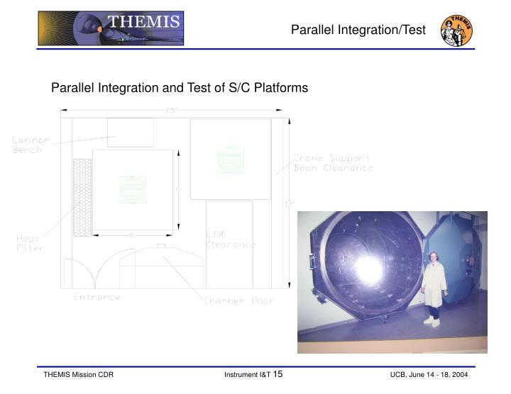 Parallel Integration/Test
