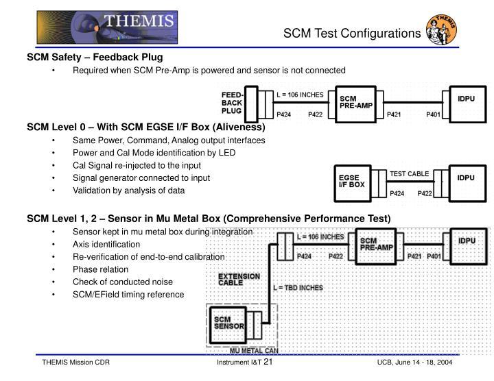 SCM Test Configurations