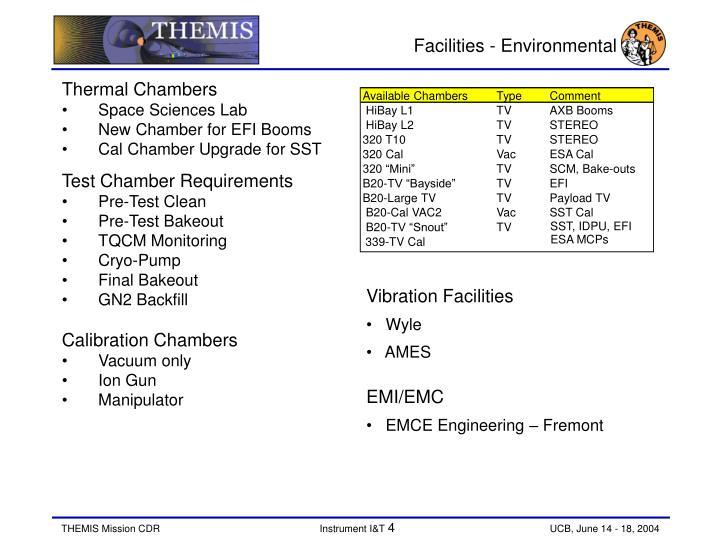 Facilities - Environmental