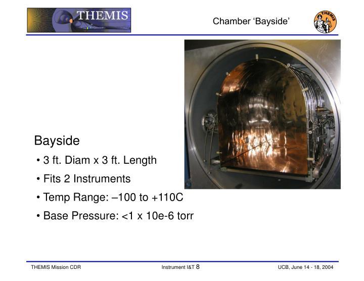 Chamber 'Bayside'