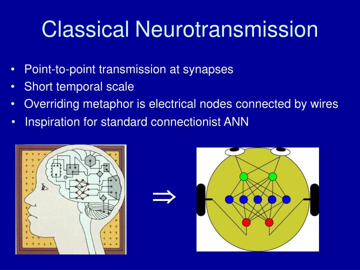 Classical neurotransmission