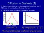 diffusion in gasnets 2