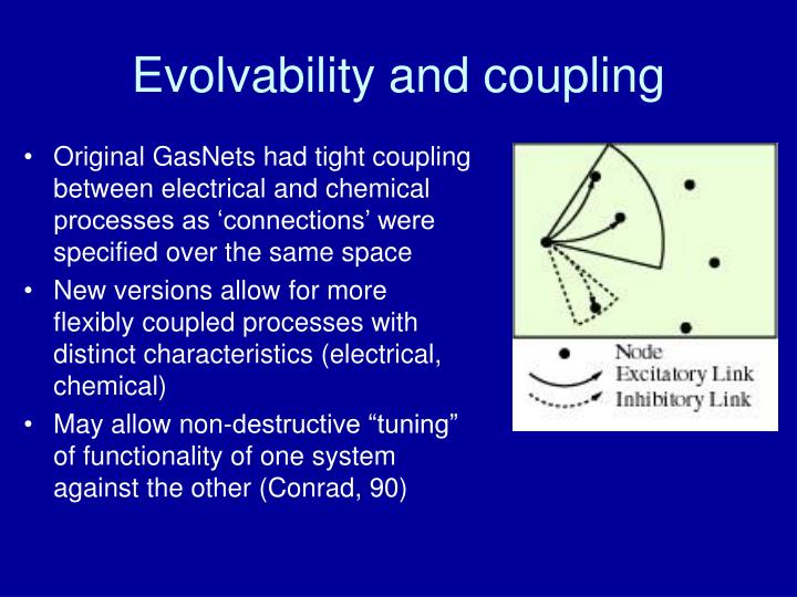Evolvability and coupling