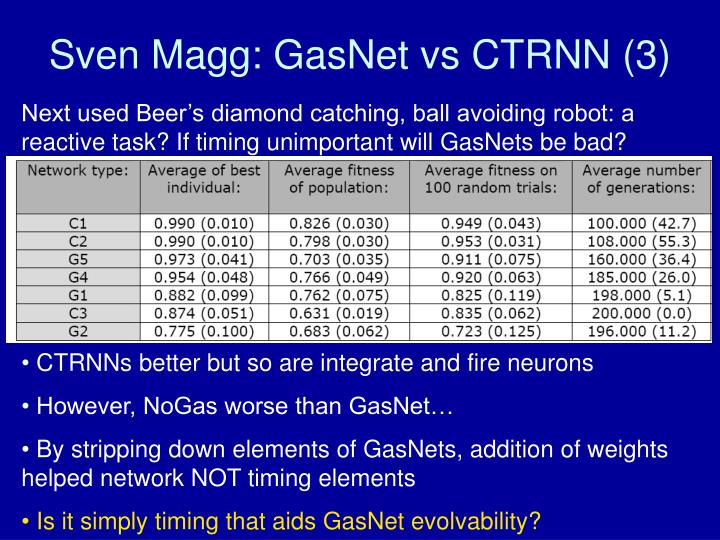 Sven Magg: GasNet vs CTRNN (3)