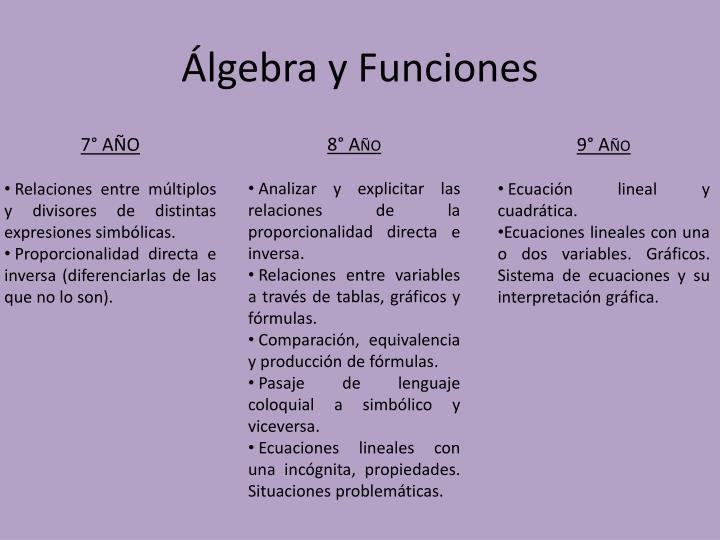 Álgebra y Funciones