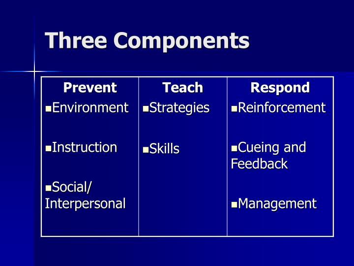 Three Components