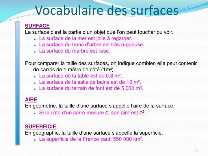 Vocabulaire des surfaces