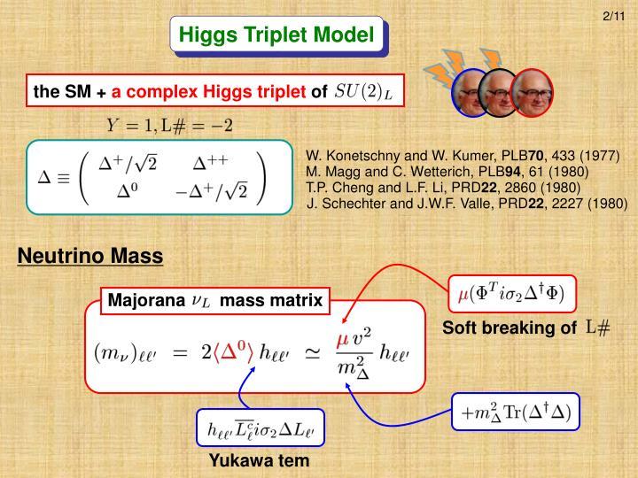 Higgs Triplet Model