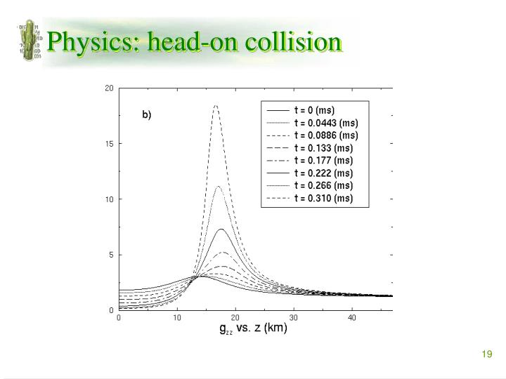 Physics: head-on collision
