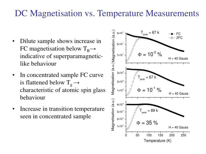 DC Magnetisation vs. Temperature Measurements