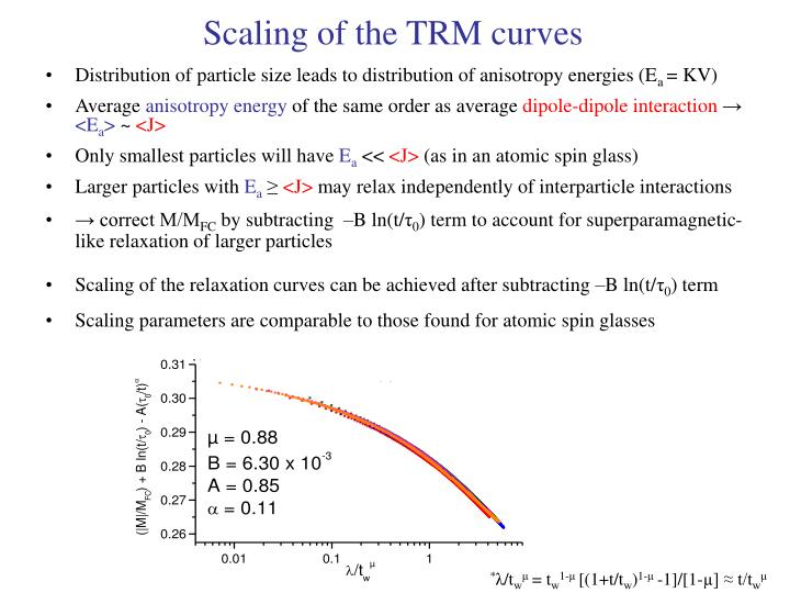 Scaling of the TRM curves