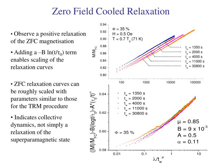 Zero Field Cooled Relaxation