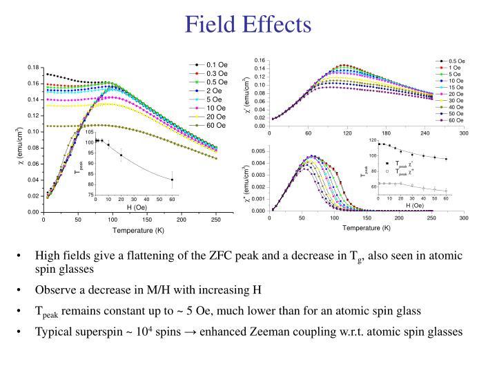 Field Effects