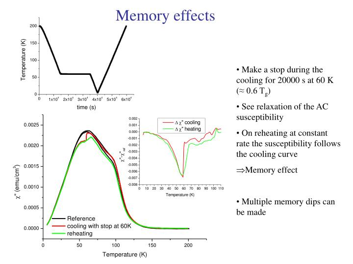 Memory effects