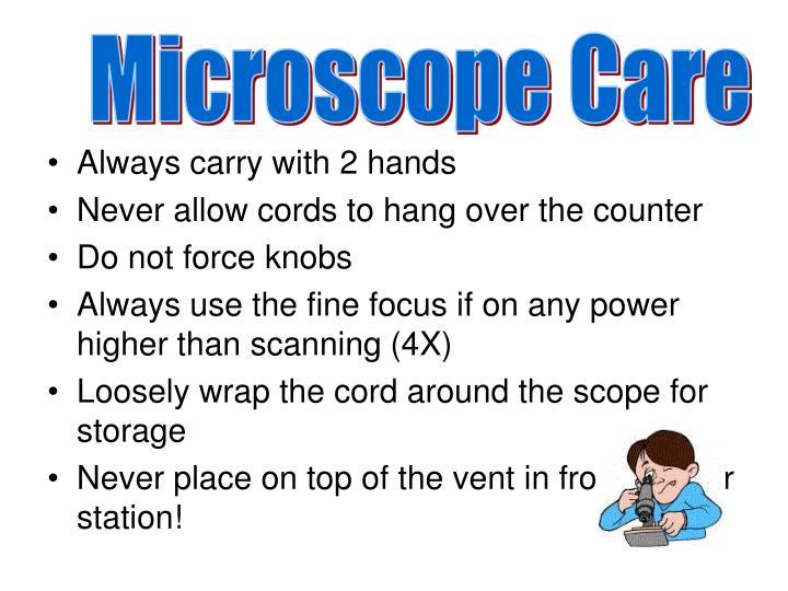 Microscope Care