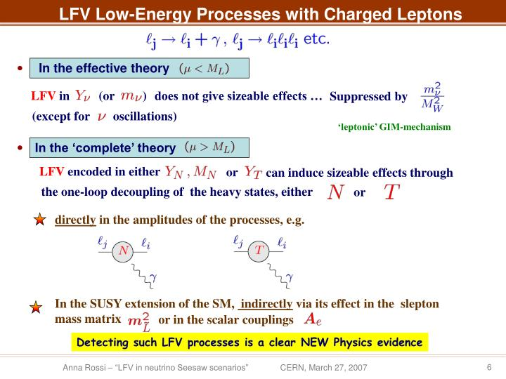 LFV Low-Energy Processes with Charged Leptons