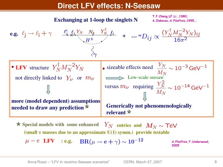 Direct LFV effects: N-Seesaw
