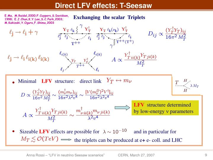 Direct LFV effects: T-Seesaw