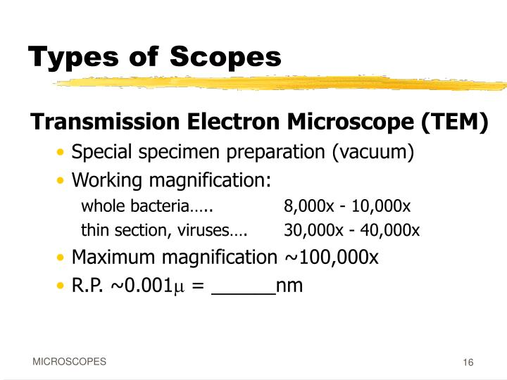 Types of Scopes