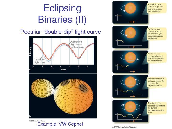 Eclipsing Binaries (II)
