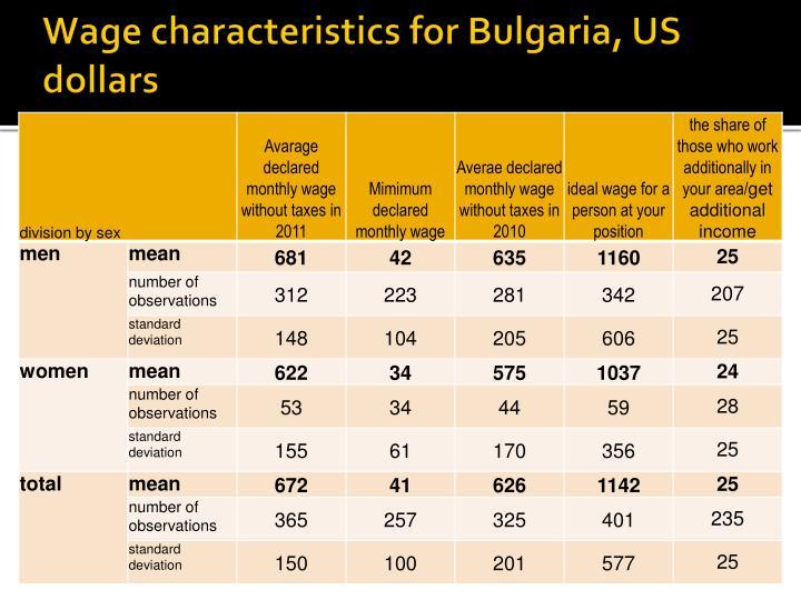 Wage characteristics for Bulgaria, US dollars