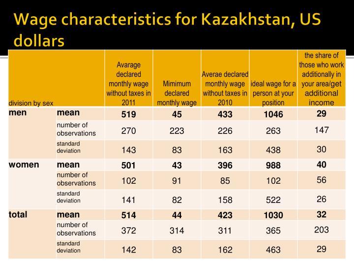 Wage characteristics for Kazakhstan, US dollars