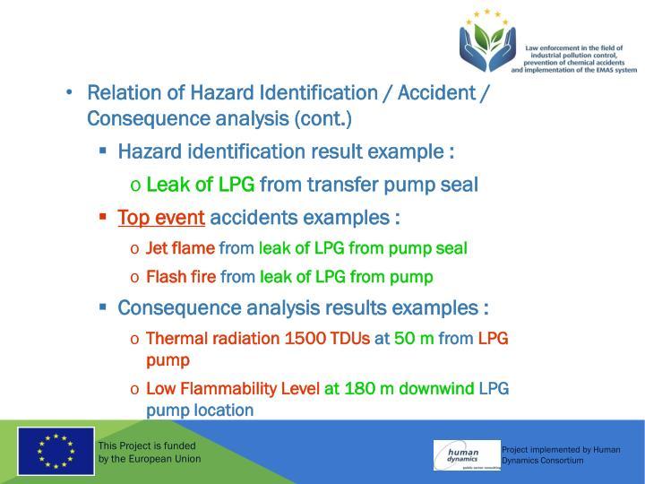 Relation of Hazard Identification /