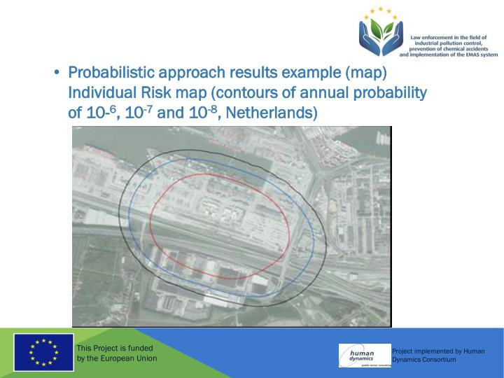 Probabilistic approach results example (map) Individual Risk map (contours of annual probability of 10-