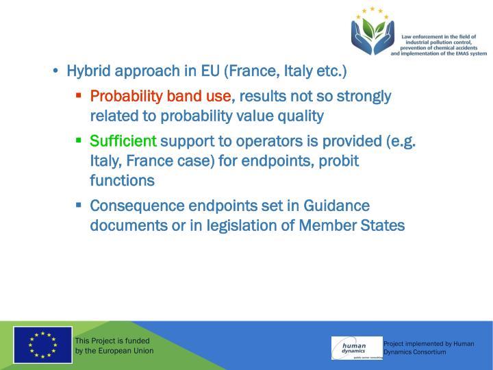 Hybrid approach in EU (France, Italy etc.)