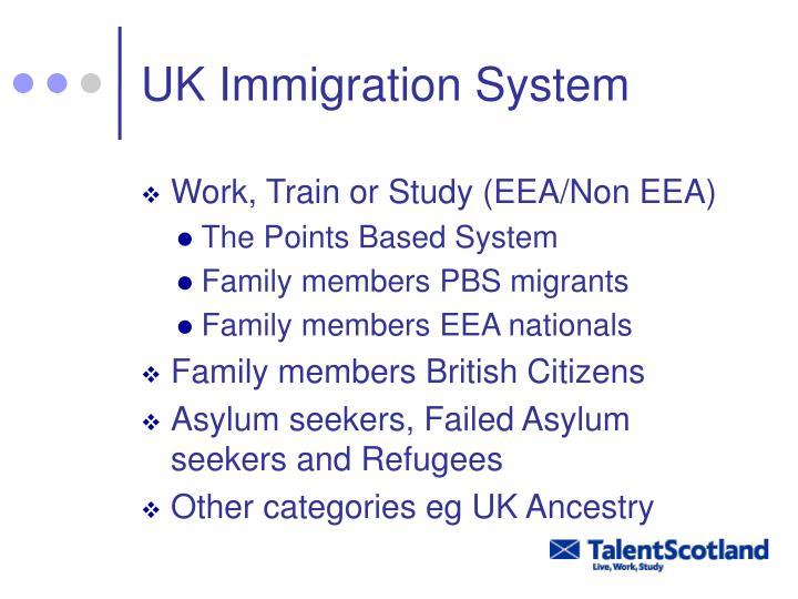 UK Immigration System