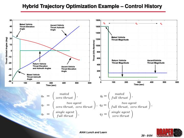 Hybrid Trajectory Optimization Example – Control History