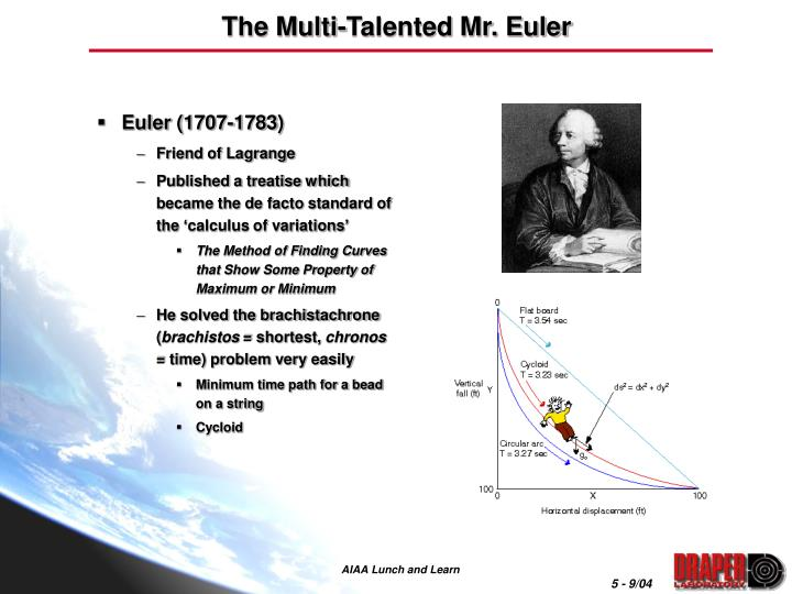 The Multi-Talented Mr. Euler
