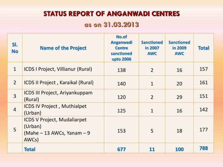 STATUS REPORT OF ANGANWADI CENTRES